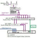 Datavideo AD-100M_5d94caea2e379.jpeg