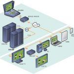 Datavideo CDS-300_5d945cf08cc1c.jpeg