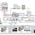 Datavideo DVK-300HD_5d945d6397624.jpeg