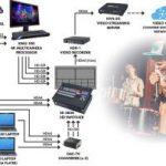 Datavideo SE-2850 (12 kanal versiyonu )_5d94cbb573997.jpeg