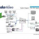 Datavideo TVS-1000_5d945d5a9c856.jpeg