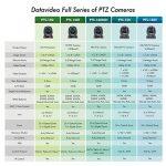 04-PTC comparison-eng